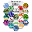 NICS probiotikus termékek - NICS Immuno