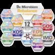 NICS Microbiom Rebalance